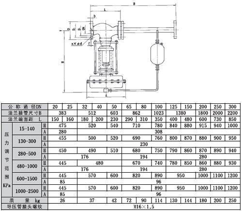 外型尺寸及结构图